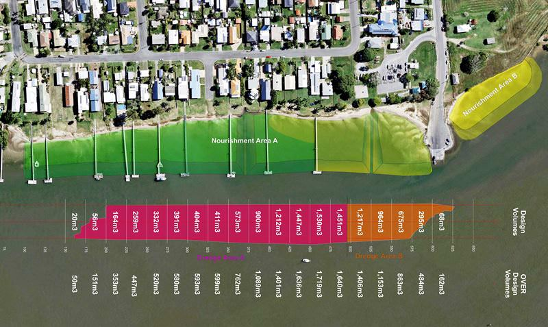 Dredging Finished at Cabbage Tree Point